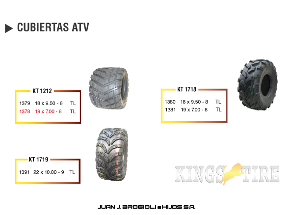 Kings ATV - Juan Brogioli
